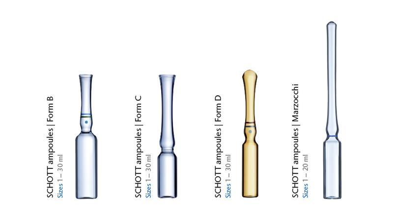Ampoules_Comparison_WEB_936x524px